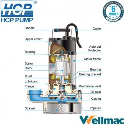 HCP AN21.5 Sewage Submersible Wastewater Pump