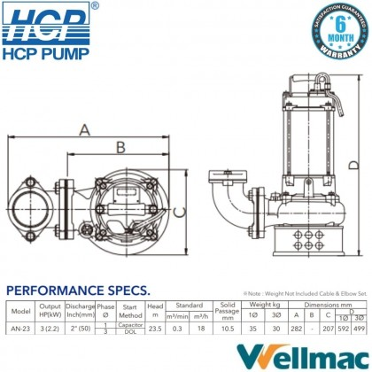 """HCP AN23 2"""" Submersible Wastewater Pump"""